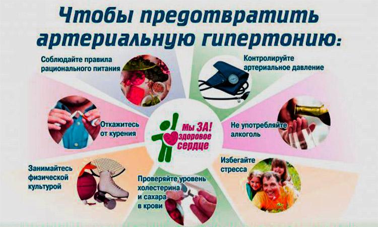 Методы предотвращения заболевания гипертонией