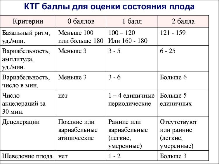 Критериии Фишера