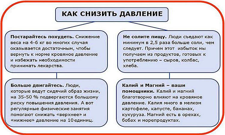 Изображение - Как уменьшить верхнее давление kak-snizit-davlenie