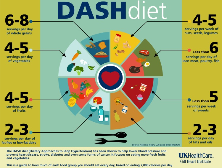 Система питания DASH